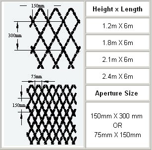 "Zhengyang 's Welded Razor Wire Mesh Is Selling ""Like Hotcakes"""